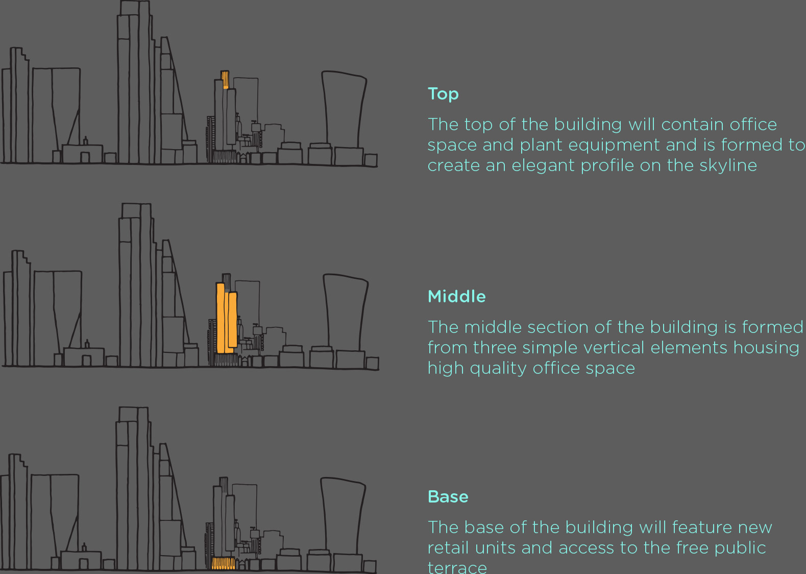 1 Leadenhall building design